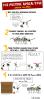 The PostDoc Apocalypse: Survival Tips #1