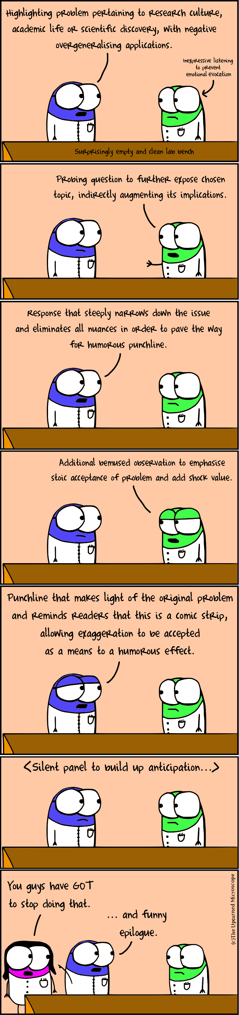 science comic template the upturned microscope