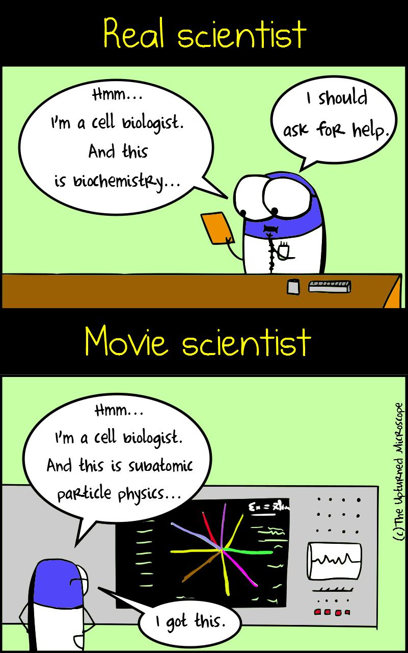 Work Funny Meme Laboratory