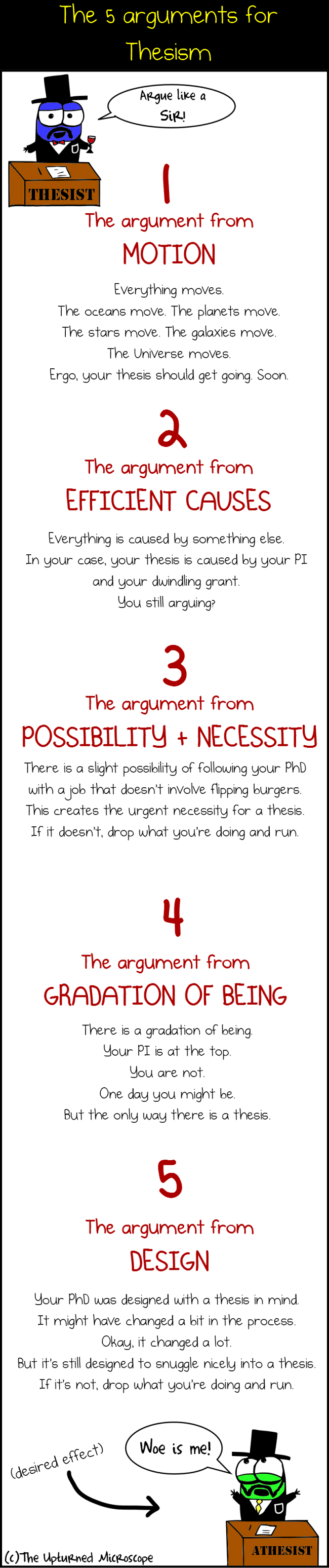 5 arguments for thesism