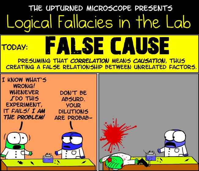 logical fallacies  false cause