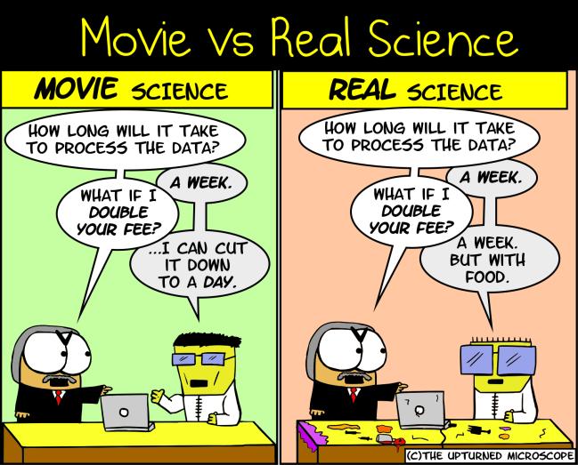 real vs movie scientists 10