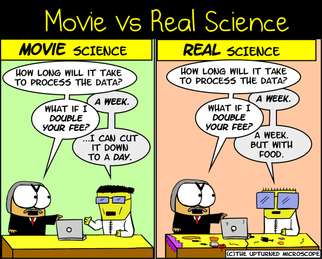 real vs movie scientists 10