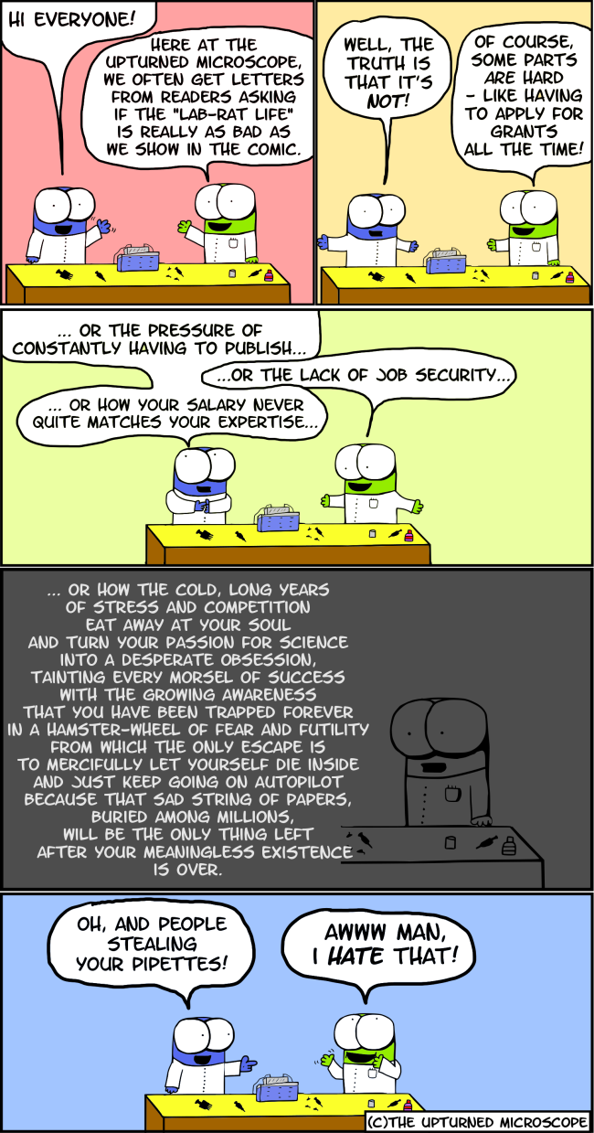 lab-problems